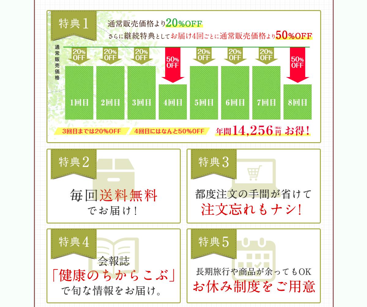 伊藤園 イチョウ葉 青汁 毎月お届けコースの特典