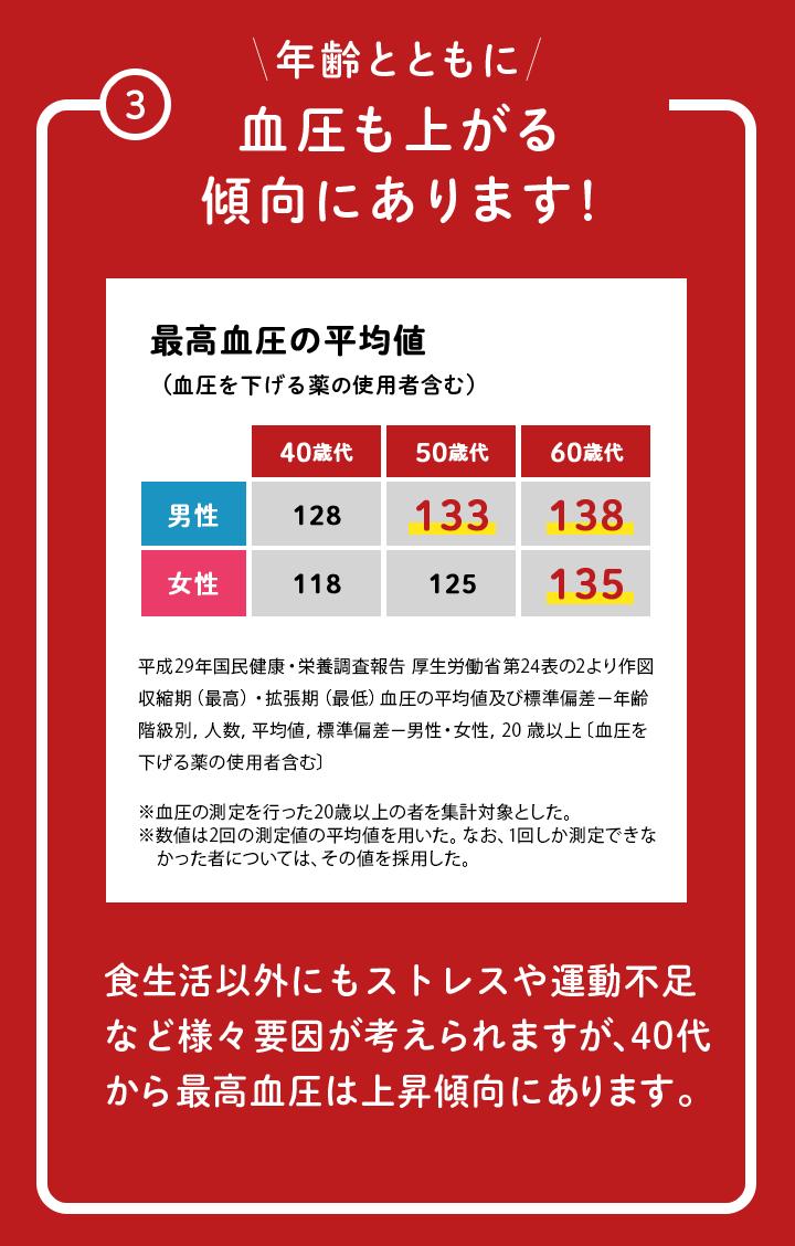 値 代 正常 血圧 60