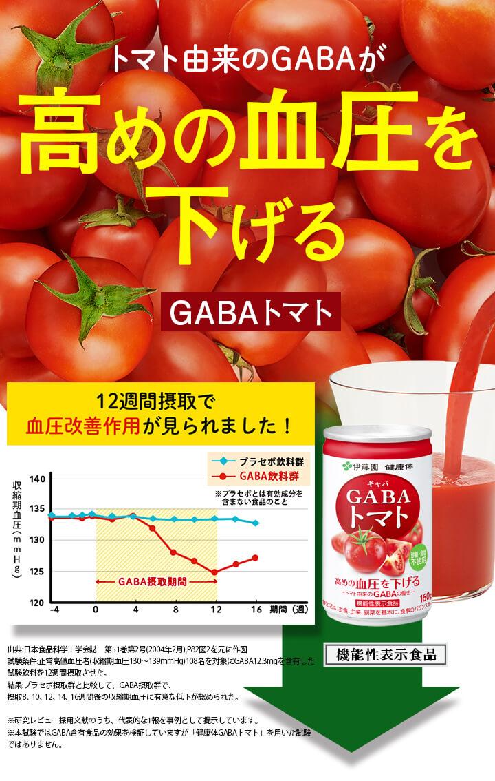 GABAには、血圧が高めの方の血圧を下げる機能があることが報告されています。 GABAトマト